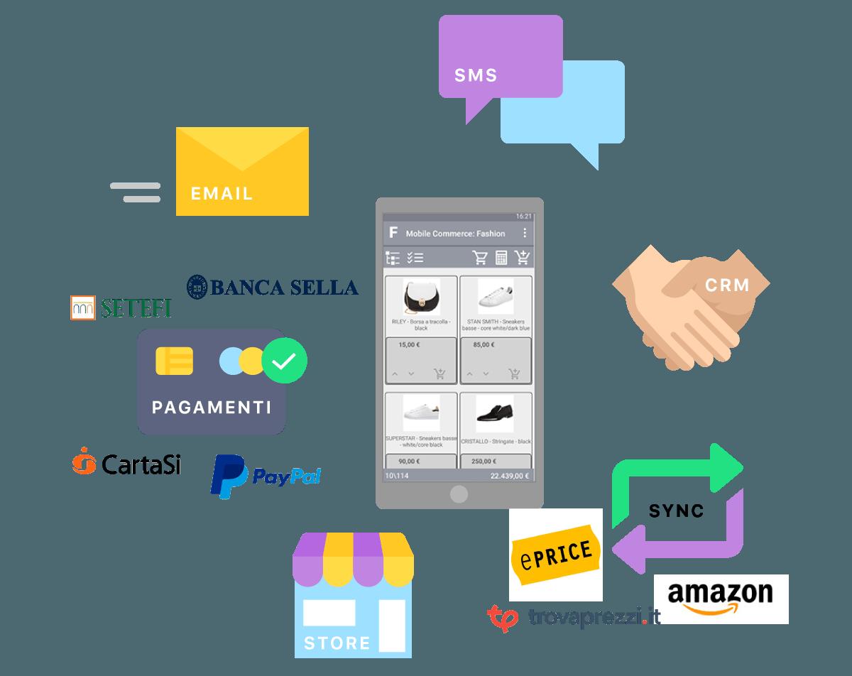 integrazioni punto cassa e gestionale