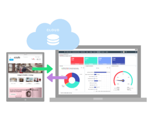 gestionale per negozi in cloud