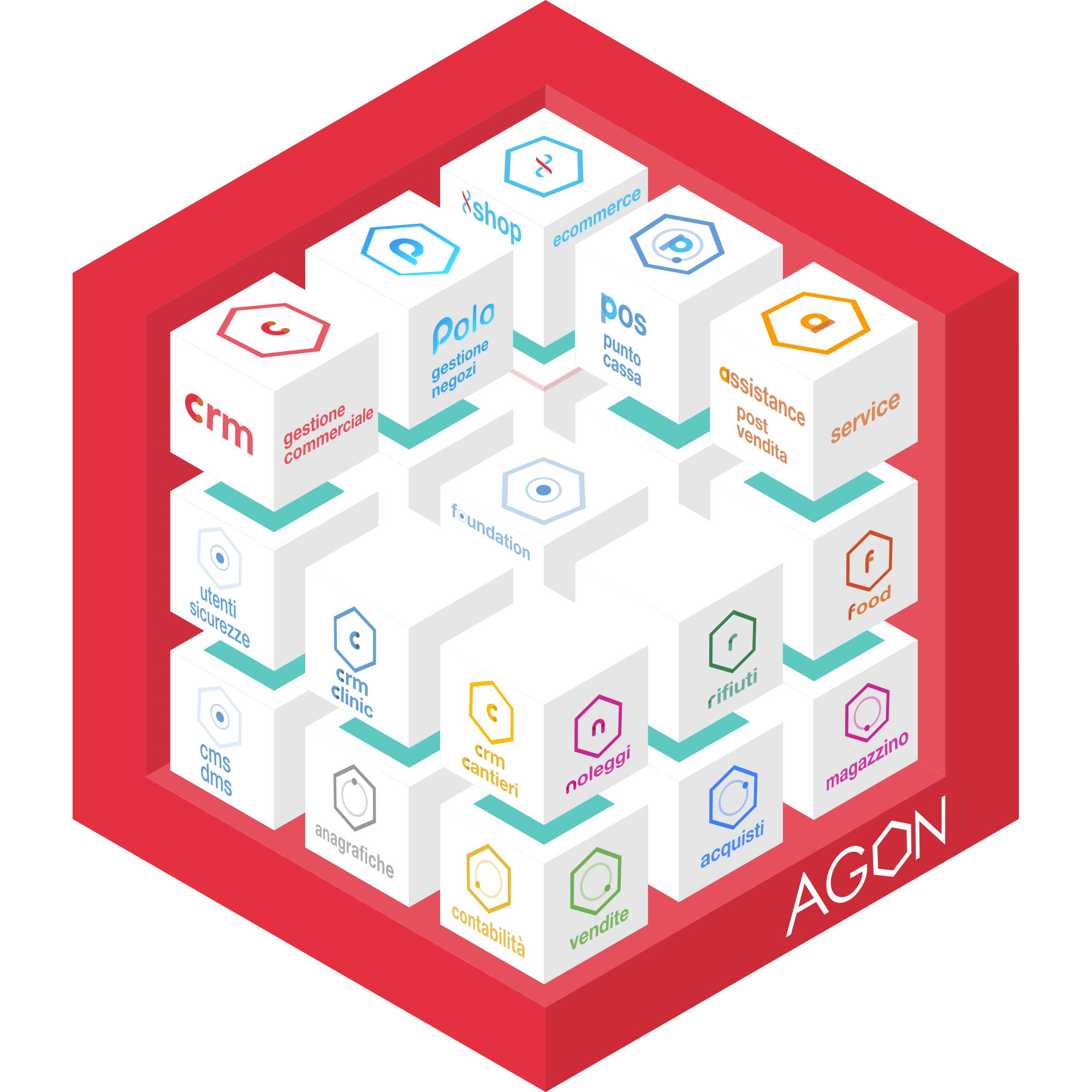 Agon business one